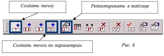 Задание параметров вручную
