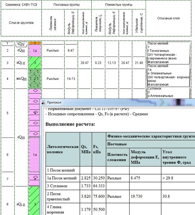 Расчет физико-механических свойств грунтов