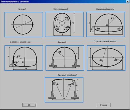 Типы поперечных сечений для расчета Гофр_II
