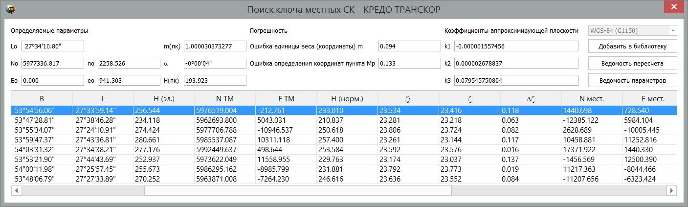 Расчет ключа Местной системы координат с оценкой точности в ТРАНСКОР
