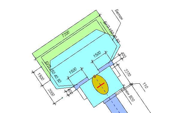 Конструкции укрепления русла и откосов на входе и выходе
