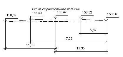 Схема строительного подъема